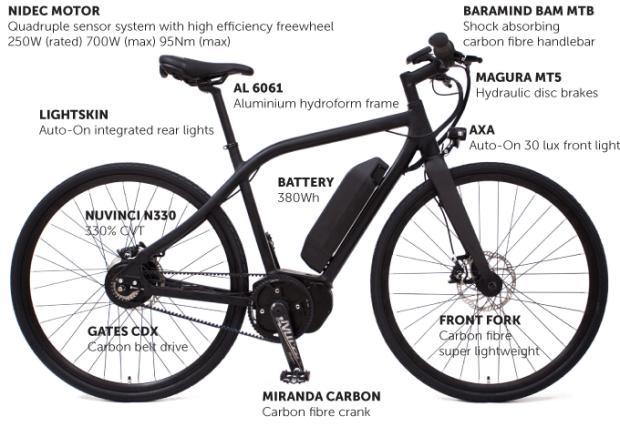 momentum-urban-electric-bike-vit-s-spec