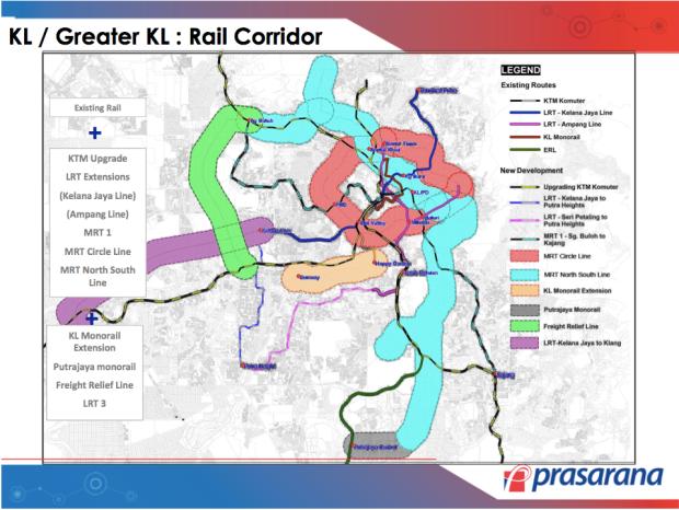 urban mobility: Mass transit expansion in Greater Kuala Lumpur