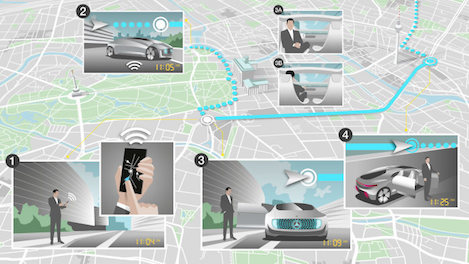 Future urban mobility Bosch Daimler join forces work on fully automated driverless system for car sharing