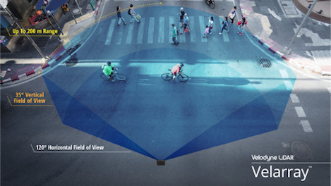 "Velodyne LiDAR Announces New ""Velarray"" a Solid-state LiDAR Sensor"