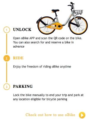 oBike bike sharing Malaysia sustainable urban mobility
